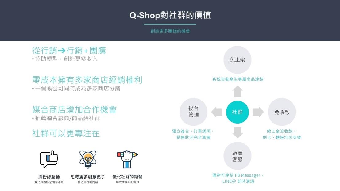 Q-Shop對社群的價值